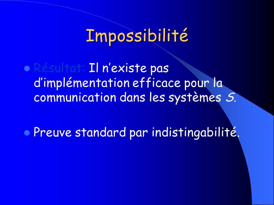 Impossibilité Résultat: Il nexiste pas dimplémentation efficace pour la communication dans les systèmes S. Preuve standard par indistingabilité.