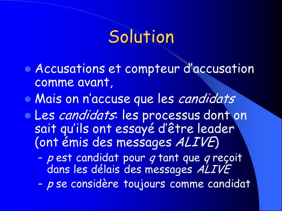 Solution Accusations et compteur daccusation comme avant, Mais on naccuse que les candidats Les candidats: les processus dont on sait quils ont essayé