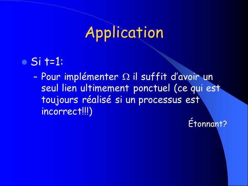 Application Si t=1: – Pour implémenter il suffit davoir un seul lien ultimement ponctuel (ce qui est toujours réalisé si un processus est incorrect!!!