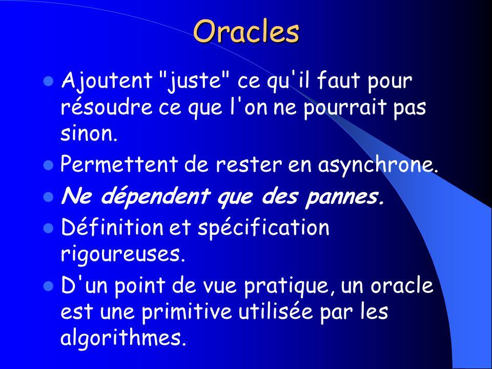 Oracles Ajoutent