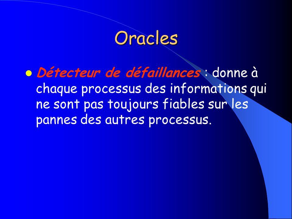Oracles Détecteur de défaillances : donne à chaque processus des informations qui ne sont pas toujours fiables sur les pannes des autres processus.