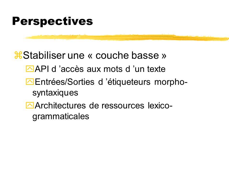 Perspectives zStabiliser une « couche basse » yAPI d accès aux mots d un texte yEntrées/Sorties d étiqueteurs morpho- syntaxiques yArchitectures de re