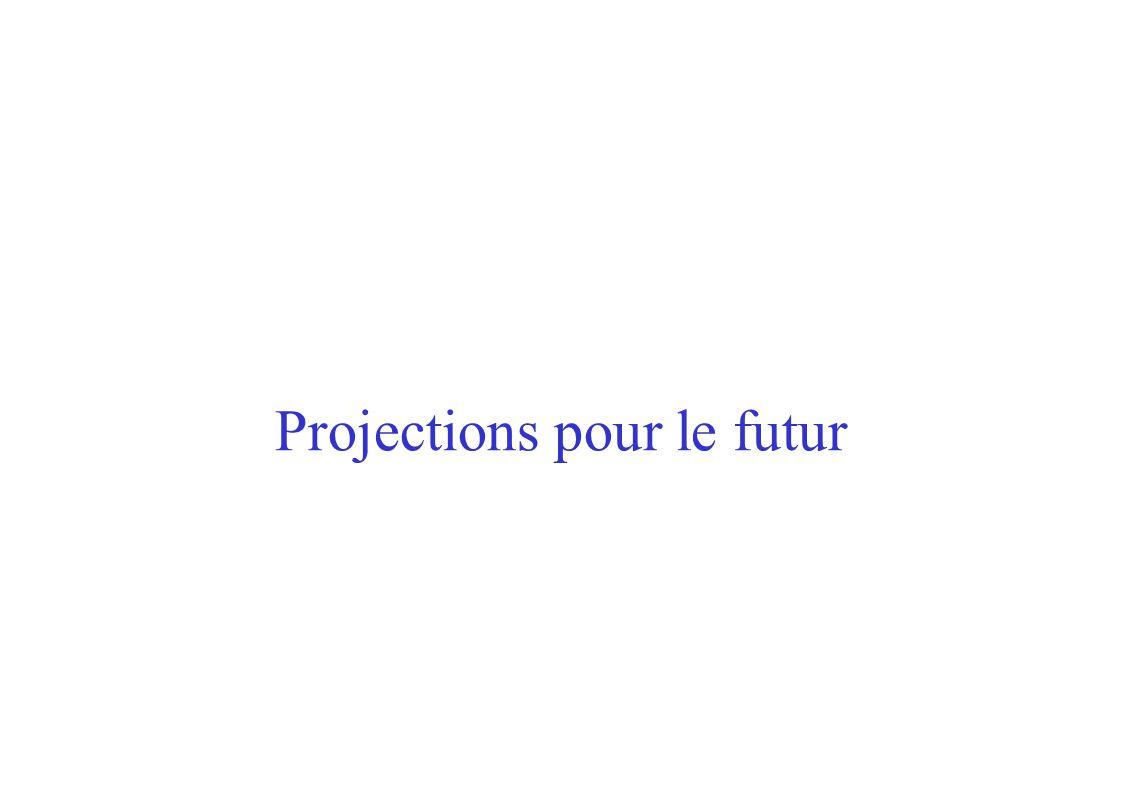 Projections pour le futur