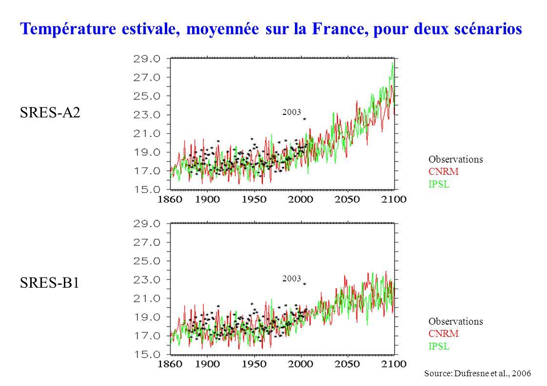 Observations CNRM IPSL Température estivale, moyennée sur la France, pour deux scénarios Observations CNRM IPSL SRES-A2 SRES-B1 2003 Source: Dufresne et al., 2006