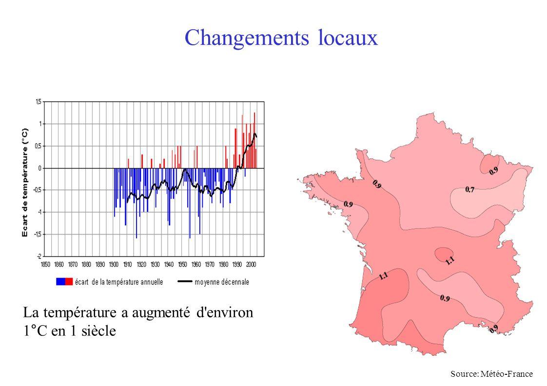 Source: Météo-France La température a augmenté d environ 1°C en 1 siècle Changements locaux