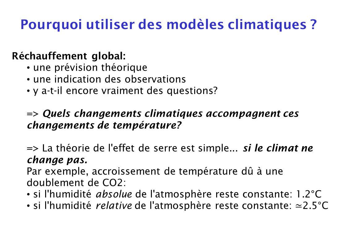 Réchauffement global: une prévision théorique une indication des observations y a-t-il encore vraiment des questions.