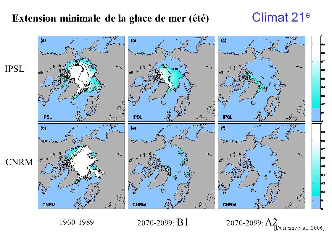 Climat 21 e Extension minimale de la glace de mer (été) IPSL CNRM 1960-1989 2070-2099; B1 2070-2099; A2 [Dufresne et al., 2006]
