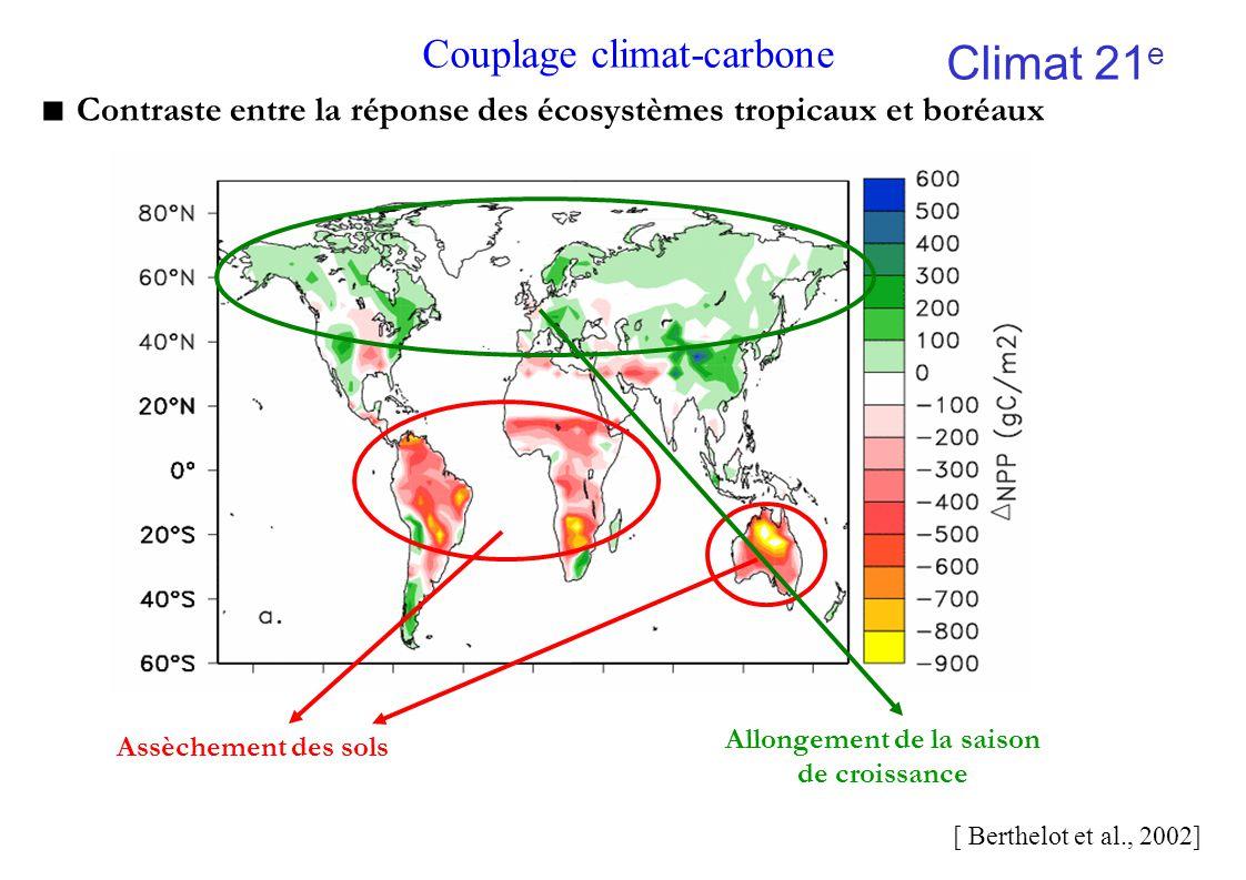 Contraste entre la réponse des écosystèmes tropicaux et boréaux Allongement de la saison de croissance Assèchement des sols [ Berthelot et al., 2002] Couplage climat-carbone Climat 21 e