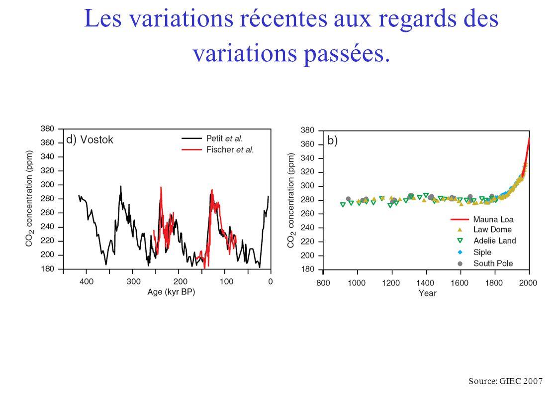 Les variations récentes aux regards des variations passées. Source: GIEC 2007