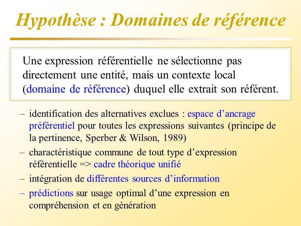 Une expression référentielle ne sélectionne pas directement une entité, mais un contexte local (domaine de référence) duquel elle extrait son référent