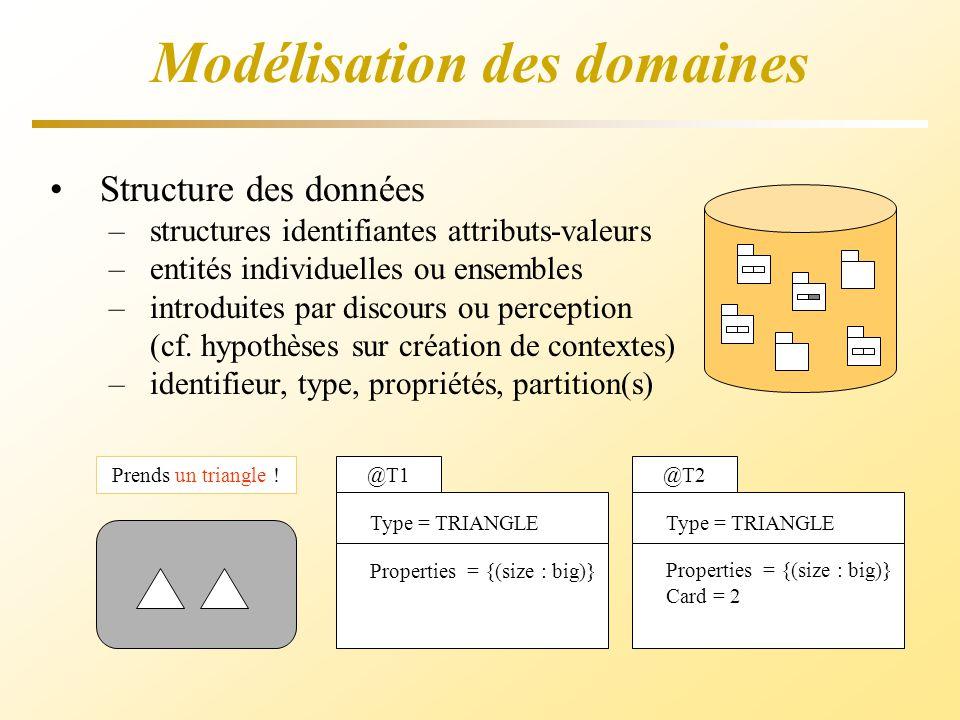 Modélisation des domaines Structure des données –structures identifiantes attributs-valeurs –entités individuelles ou ensembles – introduites par disc