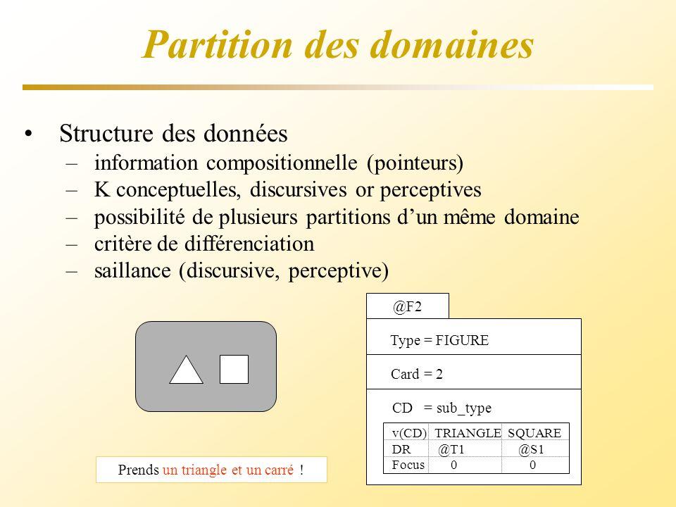 Partition des domaines Structure des données –information compositionnelle (pointeurs) – K conceptuelles, discursives or perceptives – possibilité de