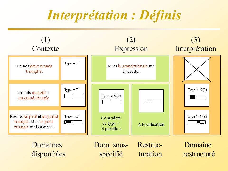 Interprétation : Définis (1) Contexte Type = T Prends deux grands triangles. Prends un petit et un grand triangle. Prends un petit et un grand triangl