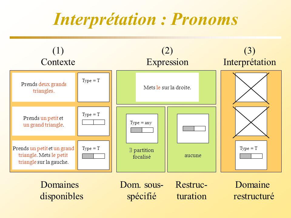 Interprétation : Pronoms (1) Contexte Type = T Prends deux grands triangles. Prends un petit et un grand triangle. Prends un petit et un grand triangl
