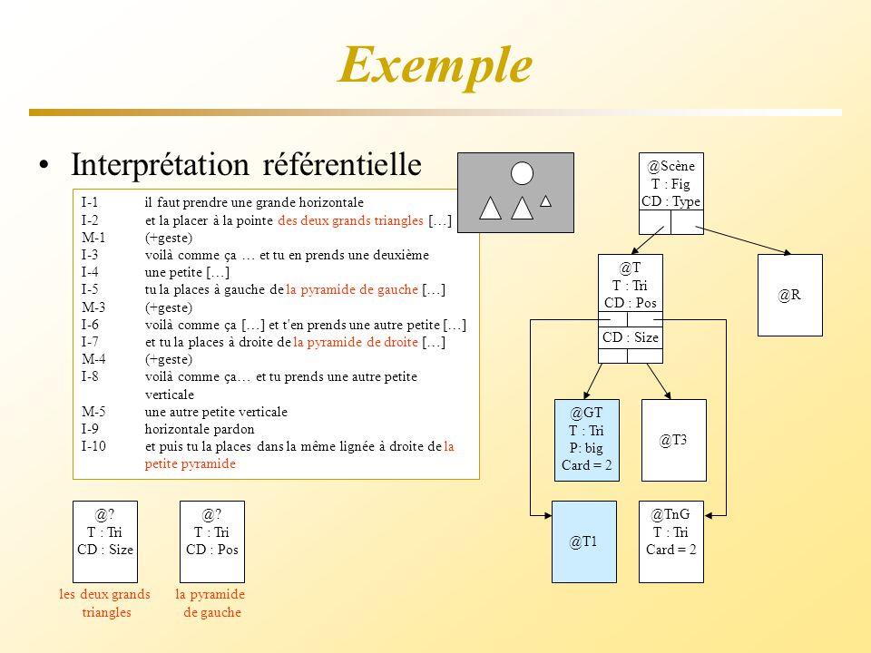 @T T : Tri CD : Size Exemple I-1il faut prendre une grande horizontale I-2et la placer à la pointe des deux grands triangles […] M-1(+geste) I-3 voilà