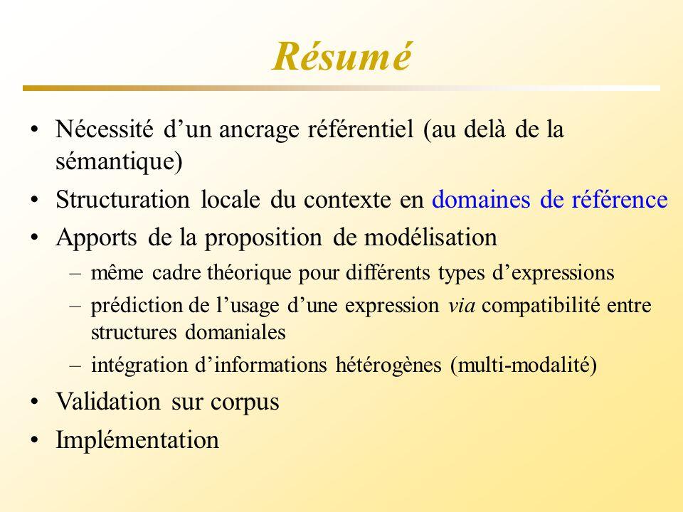 Résumé Nécessité dun ancrage référentiel (au delà de la sémantique) Structuration locale du contexte en domaines de référence Apports de la propositio