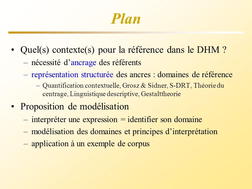 Plan Quel(s) contexte(s) pour la référence dans le DHM ? –nécessité dancrage des référents –représentation structurée des ancres : domaines de référen