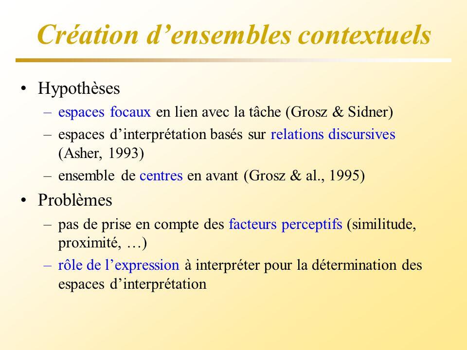 Lien entre expressions et ensembles Expression contraint son domaine dinterprétation –Sémantique cognitive (Olson, 1970) : signification dune expression est la spécification dune entité par rapport à un ensemble dalternatives –Corblin (1987) : différents types dexpressions (indéfinis, définis, démonstratifs) sinterprètent dans des domaines à extension et structure différentes le carréle triangle de droitece triangle