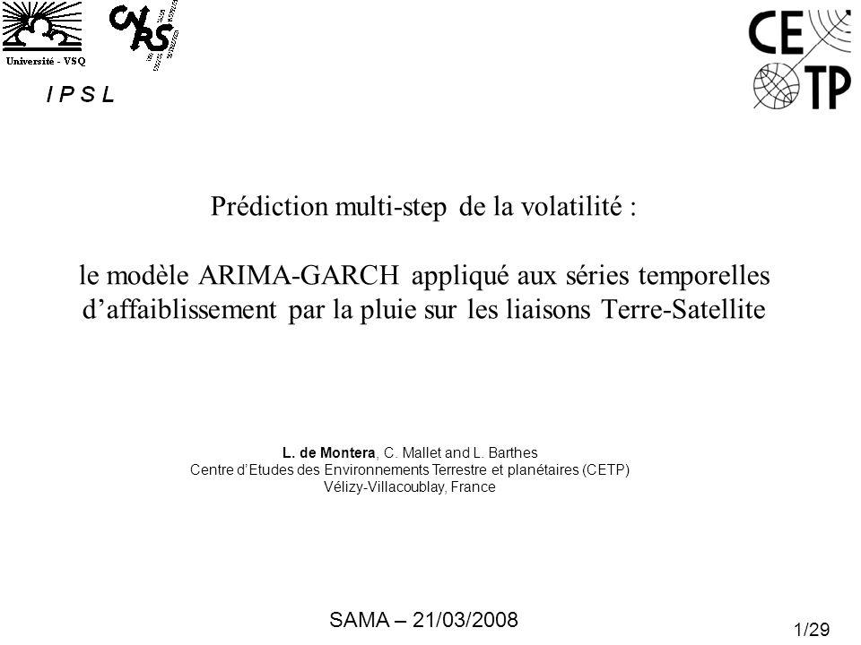 Prédiction multi-step (1): l espérance du processus à t+h 22/29 Principe - Pour calculer les on itère h fois le modèle en remplaçant les erreurs futures par leur espérance, soit 0.