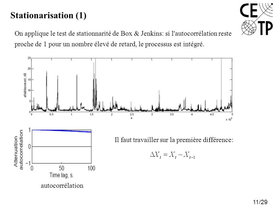 Stationarisation (1) 11/29 On applique le test de stationnarité de Box & Jenkins: si l'autocorrélation reste proche de 1 pour un nombre élevé de retar