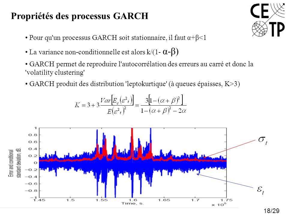 Propriétés des processus GARCH Pour qu un processus GARCH soit stationnaire, il faut α+β<1 La variance non-conditionnelle est alors k/(1- α-β) GARCH permet de reproduire l autocorrélation des erreurs au carré et donc la volatility clustering GARCH produit des distribution leptokurtique (à queues épaisses, K>3) 18/29