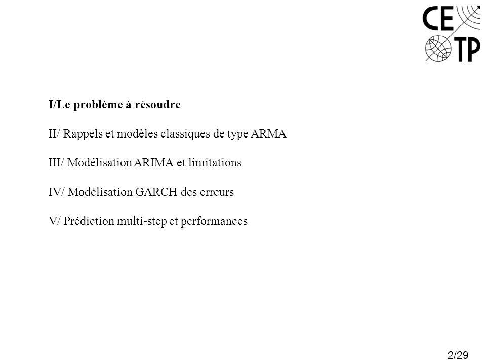 2/29 I/Le problème à résoudre II/ Rappels et modèles classiques de type ARMA III/ Modélisation ARIMA et limitations IV/ Modélisation GARCH des erreurs