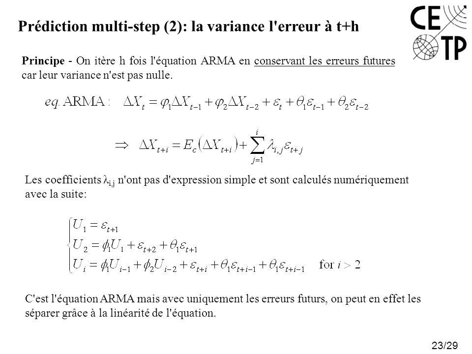 Prédiction multi-step (2): la variance l'erreur à t+h 23/29 Principe - On itère h fois l'équation ARMA en conservant les erreurs futures car leur vari