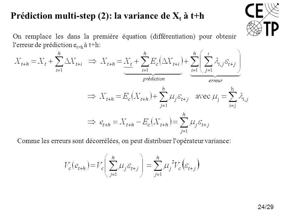 Prédiction multi-step (2): la variance de X t à t+h 24/29 On remplace les dans la première équation (différentiation) pour obtenir l erreur de prédiction e t+h à t+h: Comme les erreurs sont décorrélées, on peut distribuer l opérateur variance: