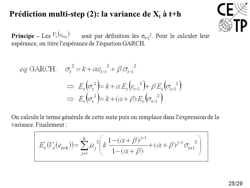 Prédiction multi-step (2): la variance de X t à t+h 25/29 Principe - Les sont par définition les σ t+j 2.