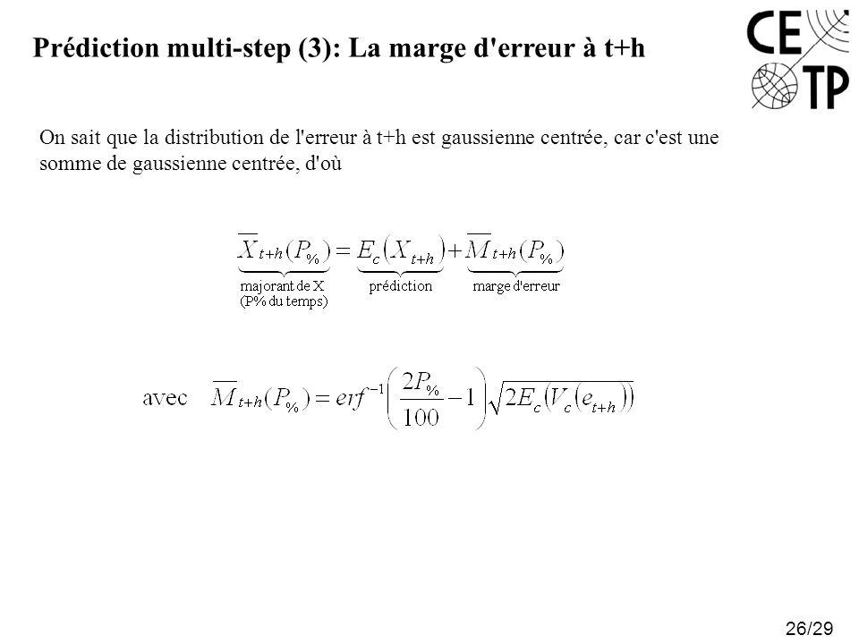 Prédiction multi-step (3): La marge d erreur à t+h 26/29 On sait que la distribution de l erreur à t+h est gaussienne centrée, car c est une somme de gaussienne centrée, d où