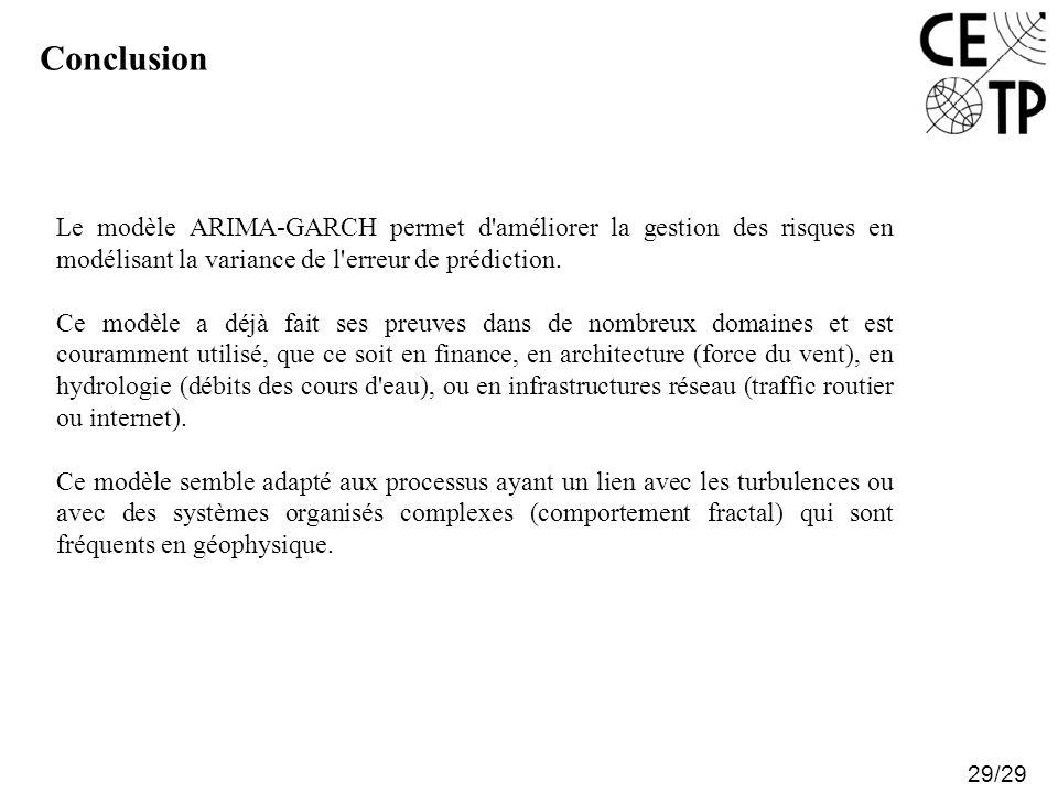 Conclusion 29/29 Le modèle ARIMA-GARCH permet d améliorer la gestion des risques en modélisant la variance de l erreur de prédiction.