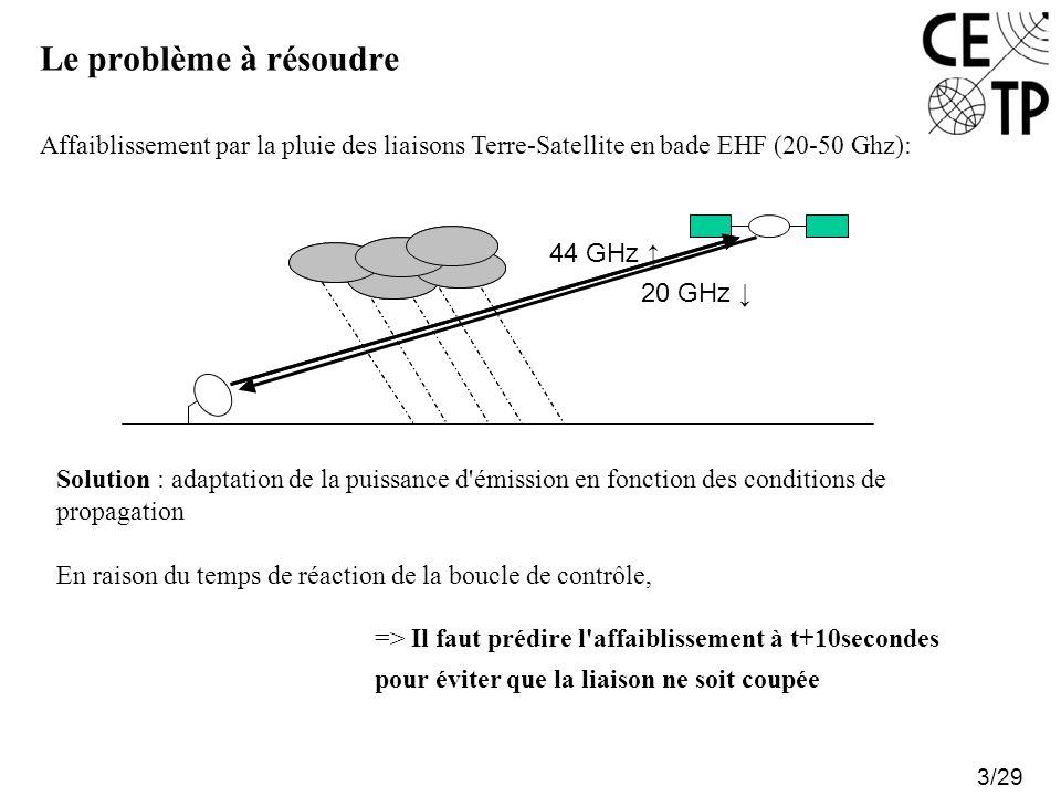 Le problème à résoudre 3/29 Affaiblissement par la pluie des liaisons Terre-Satellite en bade EHF (20-50 Ghz): Solution : adaptation de la puissance d émission en fonction des conditions de propagation En raison du temps de réaction de la boucle de contrôle, => Il faut prédire l affaiblissement à t+10secondes pour éviter que la liaison ne soit coupée 20 GHz 44 GHz