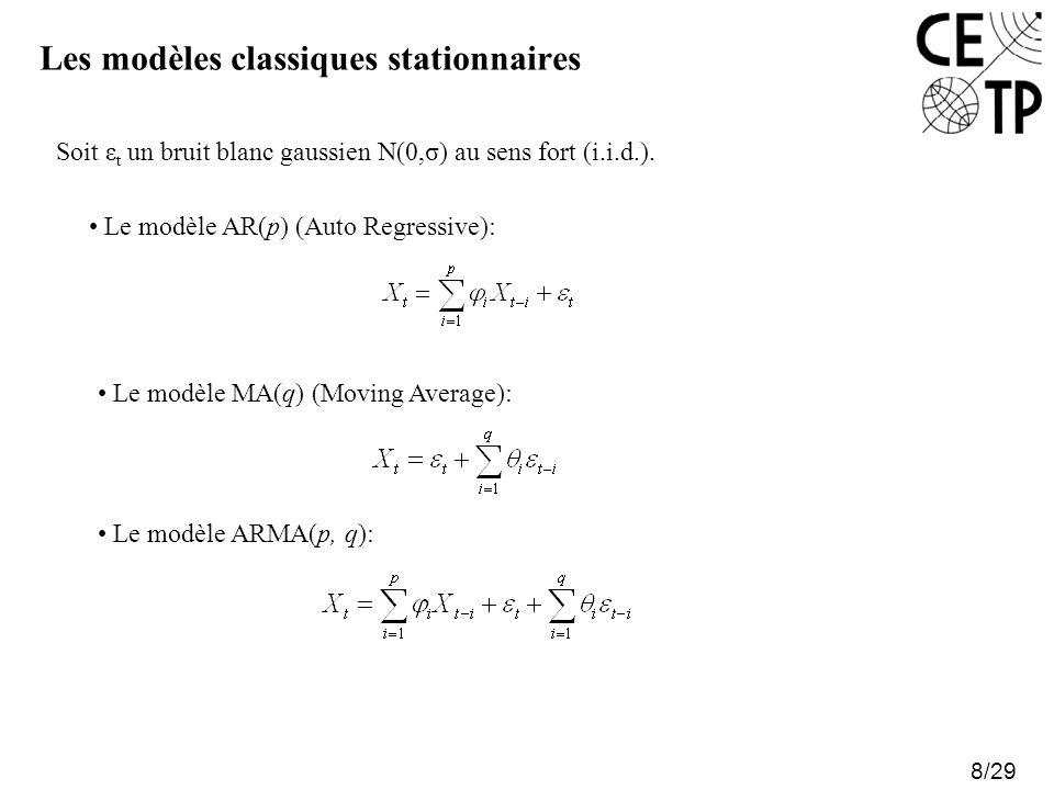 Les modèles classiques stationnaires 8/29 Soit ε t un bruit blanc gaussien N(0,σ) au sens fort (i.i.d.). Le modèle AR(p) (Auto Regressive): Le modèle