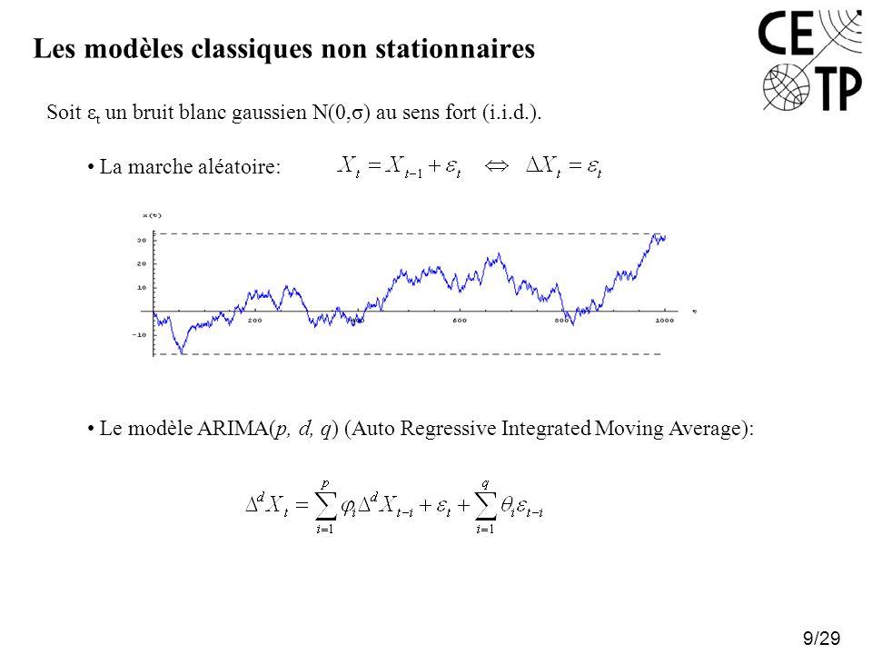 Les modèles classiques non stationnaires 9/29 Soit ε t un bruit blanc gaussien N(0,σ) au sens fort (i.i.d.). La marche aléatoire: Le modèle ARIMA(p, d