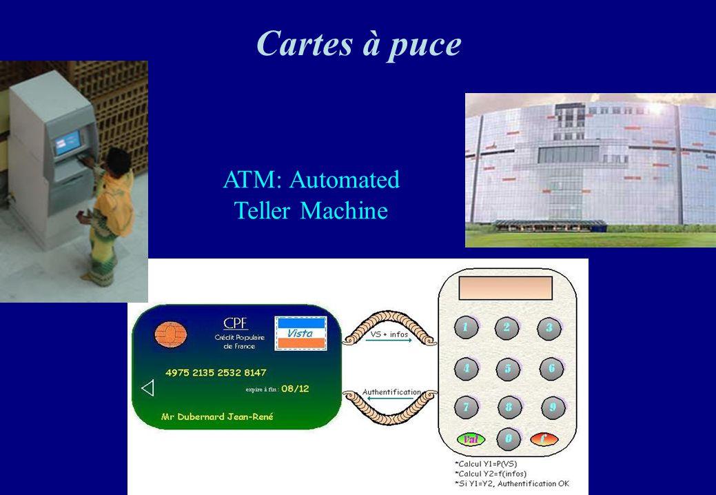 Cartes à puce ATM: Automated Teller Machine