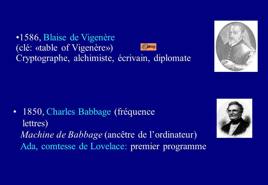 1850, Charles Babbage (fréquence of des lettres) Machine de Babbage (ancêtre de lordinateur) Ada, comtesse de Lovelace: premier programme 1586, Blaise