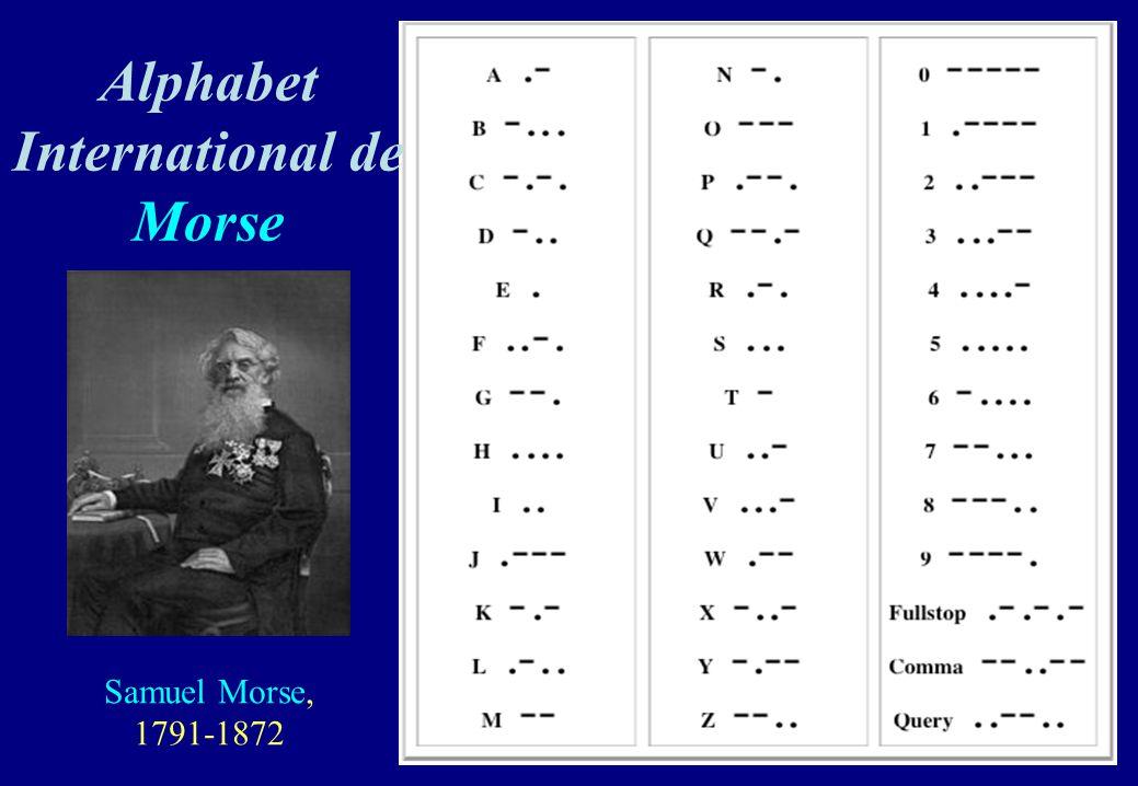 Alphabet International de Morse Samuel Morse, 1791-1872
