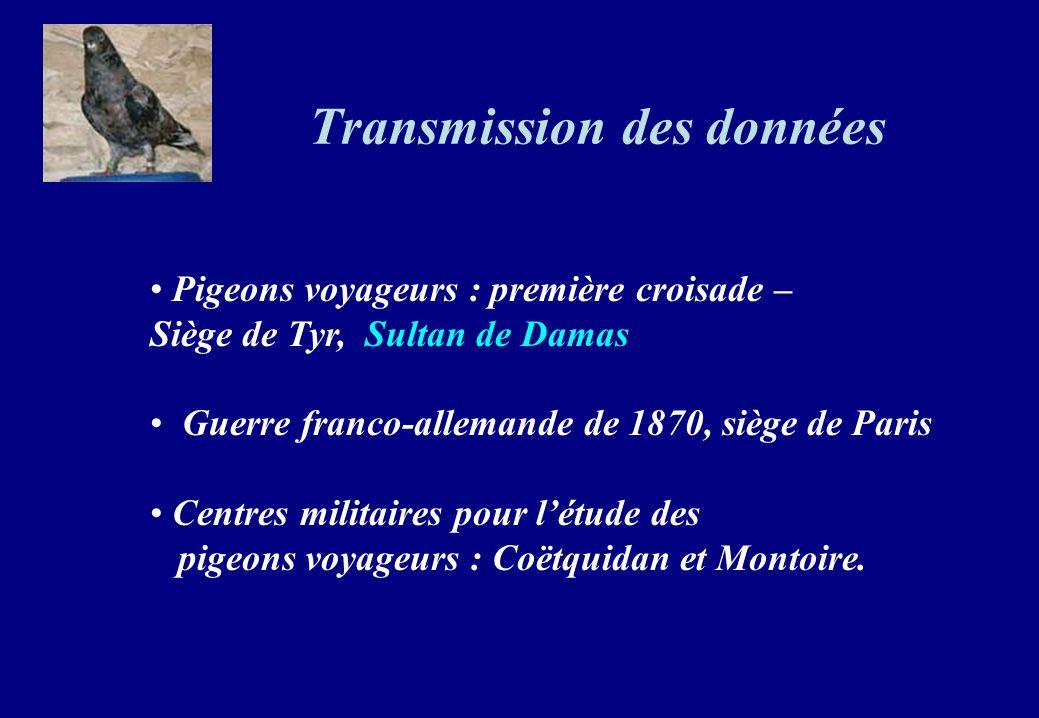 Transmission des données Pigeons voyageurs : première croisade – Siège de Tyr, Sultan de Damas Guerre franco-allemande de 1870, siège de Paris Centres