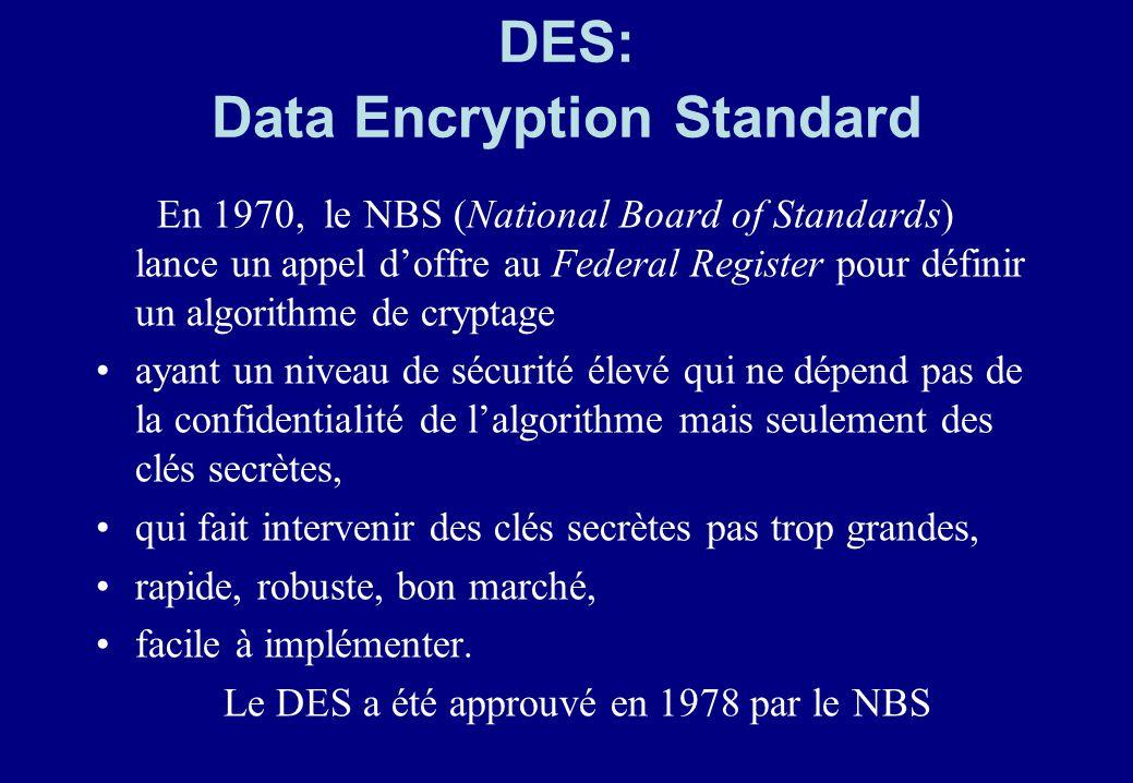 DES: Data Encryption Standard En 1970, le NBS (National Board of Standards) lance un appel doffre au Federal Register pour définir un algorithme de cr