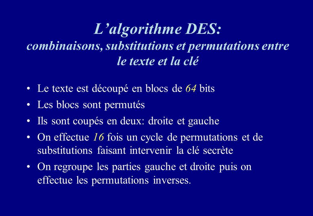 Lalgorithme DES: combinaisons, substitutions et permutations entre le texte et la clé Le texte est découpé en blocs de 64 bits Les blocs sont permutés