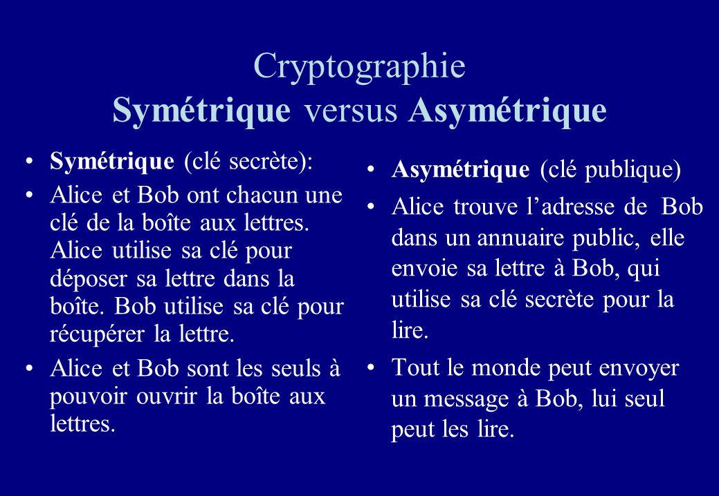 Cryptographie Symétrique versus Asymétrique Symétrique (clé secrète): Alice et Bob ont chacun une clé de la boîte aux lettres. Alice utilise sa clé po