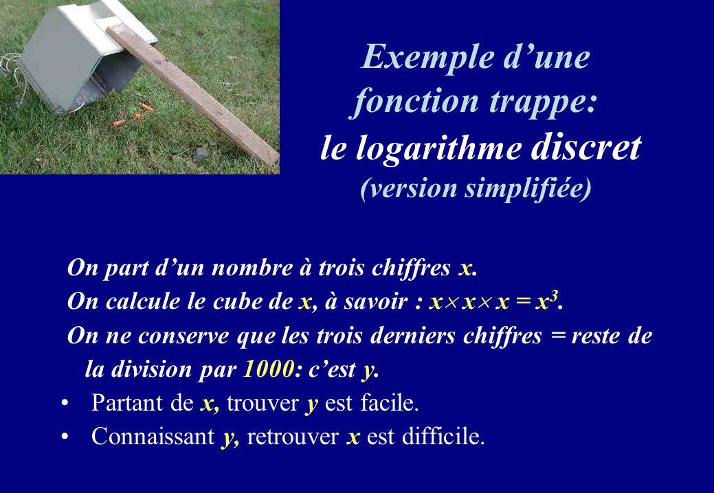 Exemple dune fonction trappe: le logarithme discret (version simplifiée) On part dun nombre à trois chiffres x. On calcule le cube de x, à savoir : x