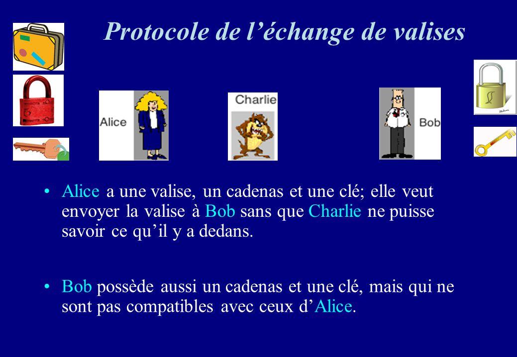 Protocole de léchange de valises Alice a une valise, un cadenas et une clé; elle veut envoyer la valise à Bob sans que Charlie ne puisse savoir ce qui