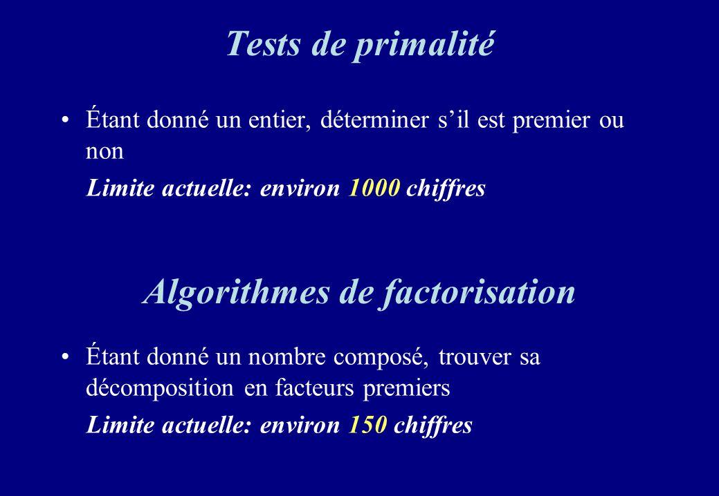 Tests de primalité Étant donné un entier, déterminer sil est premier ou non Limite actuelle: environ 1000 chiffres Étant donné un nombre composé, trou