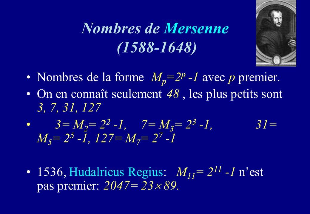 Nombres de Mersenne (1588-1648) Nombres de la forme M p =2 p -1 avec p premier. On en connaît seulement 48, les plus petits sont 3, 7, 31, 127 3= M 2