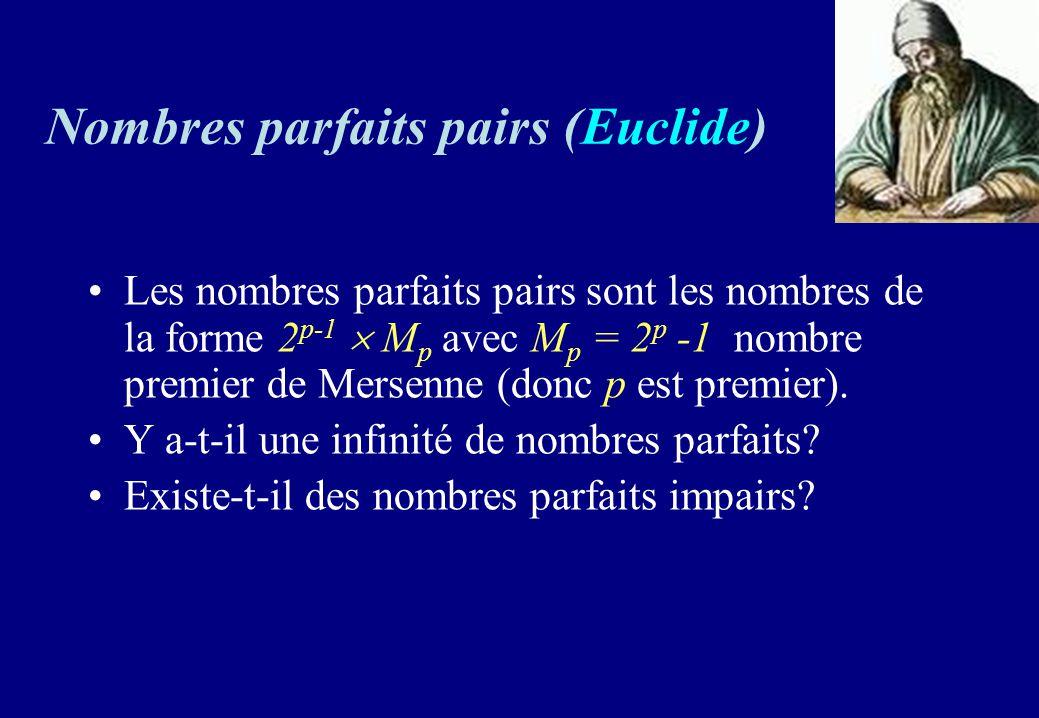 Nombres parfaits pairs (Euclide) Les nombres parfaits pairs sont les nombres de la forme 2 p-1 M p avec M p = 2 p -1 nombre premier de Mersenne (donc