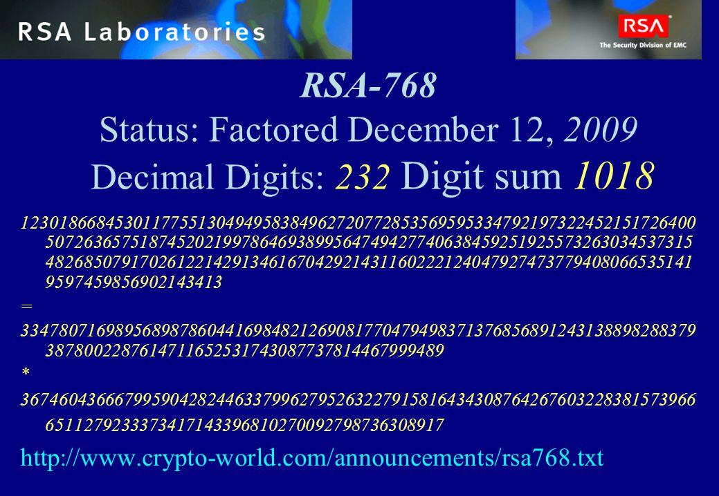 RSA-768 Status: Factored December 12, 2009 Decimal Digits: 232 Digit sum 1018 123018668453011775513049495838496272077285356959533479219732245215172640