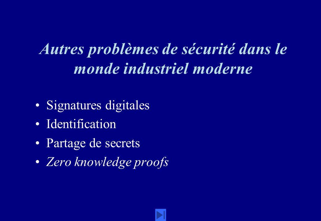 Autres problèmes de sécurité dans le monde industriel moderne Signatures digitales Identification Partage de secrets Zero knowledge proofs
