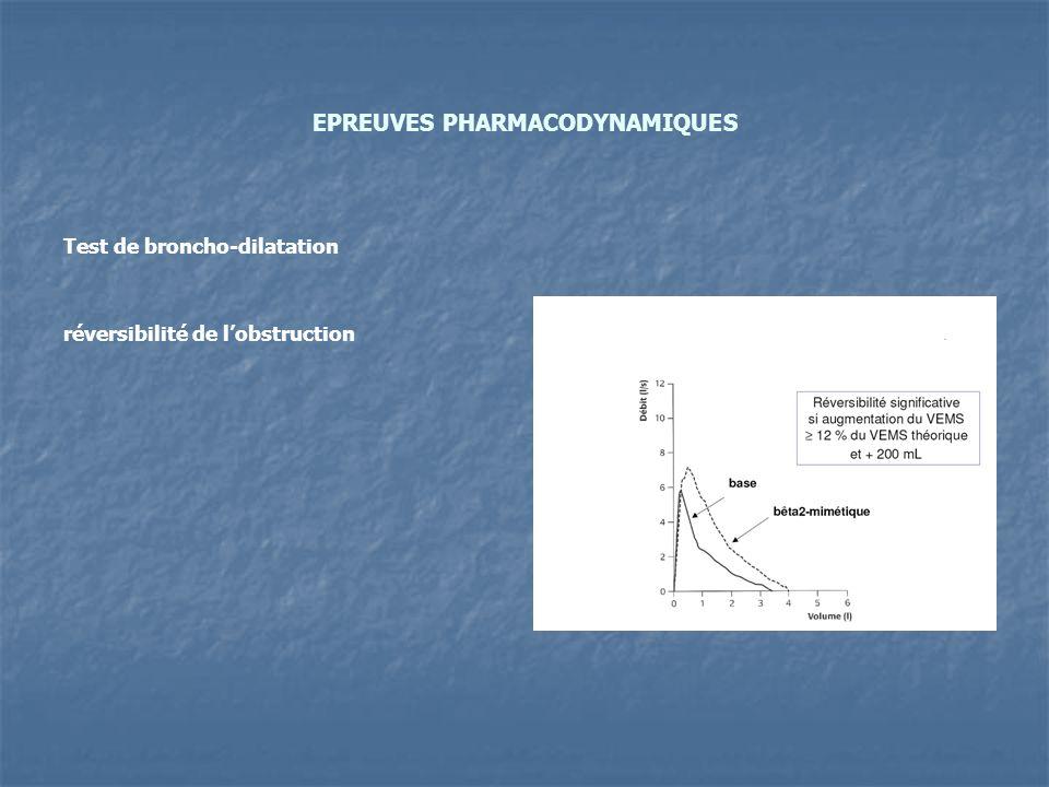 EPREUVES PHARMACODYNAMIQUES Test de broncho-dilatation réversibilité de lobstruction