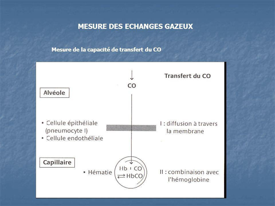 Mesure de la capacité de transfert du CO MESURE DES ECHANGES GAZEUX